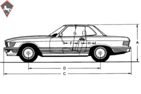 Mercedes-Benz 500SL w107 1986